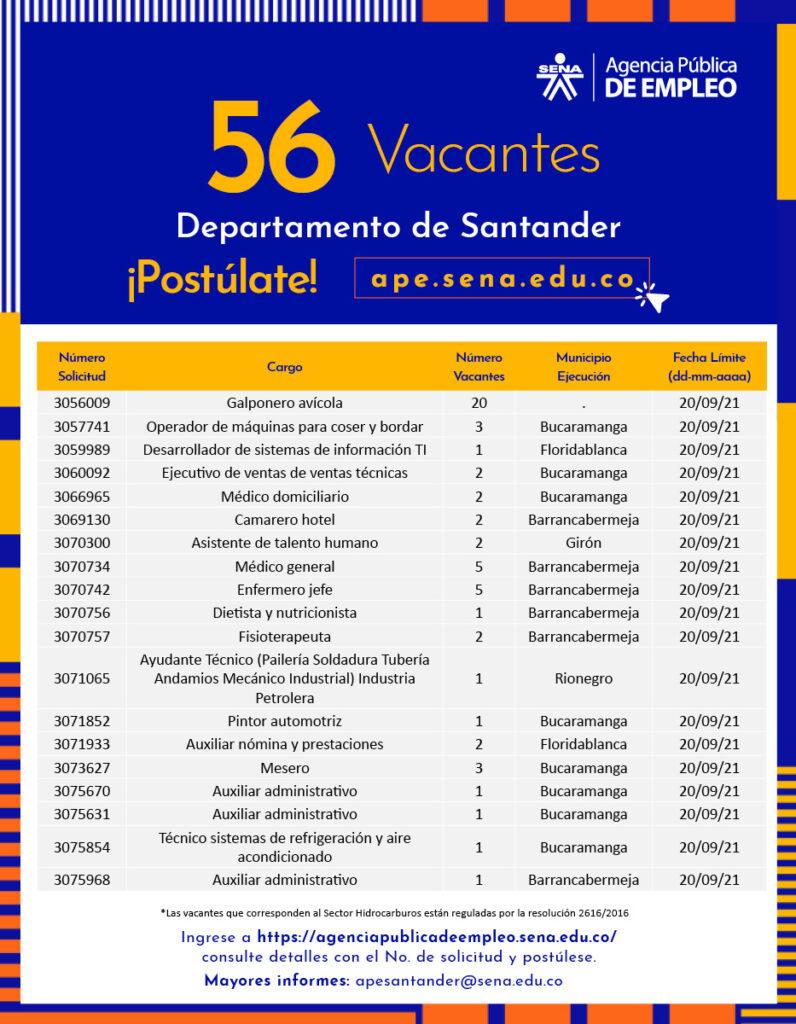 El Sena dio a conocer las vacantes disponibles para hombres y mujeres que quieran trabajar en Santander. Q'hubo le cuenta cuáles son las ofertas.